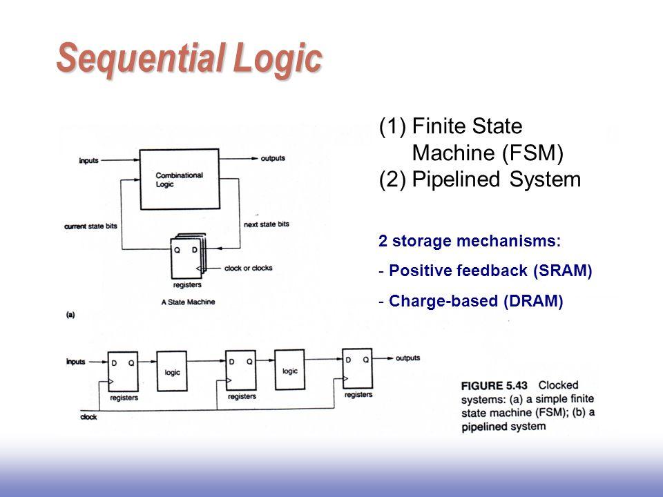 Storage Mechanisms D CLK Q Dynamic (charge-based) Static