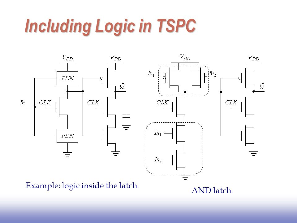 Including Logic in TSPC AND latch Example: logic inside the latch