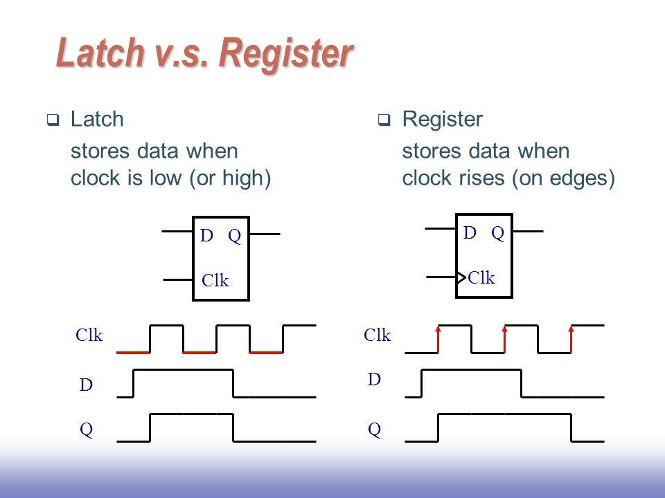 Making a Dynamic Latch Pseudo-Static Adding a weak feedback inverter