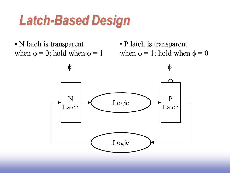 Clk-Q Delay D Q CLK 20.5 1.5 2.5 t c- q(lh) 0.511.522.50 time, nsec Volts t c- q(hl)