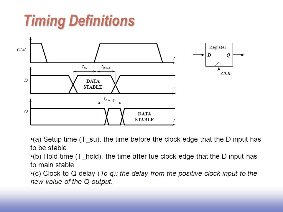 Characterizing Timing Clk DQ t C-Q-Q DQ t C-Q-Q t D-Q-Q Register Latch