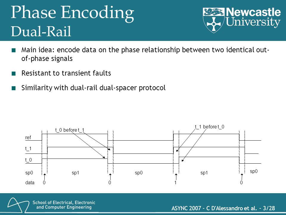 ASYNC 2007 - C D Alessandro et al. - 14/28 Latch-based Transistor level