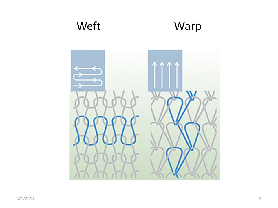 5/1/20153 Warp Knits--the possibilities