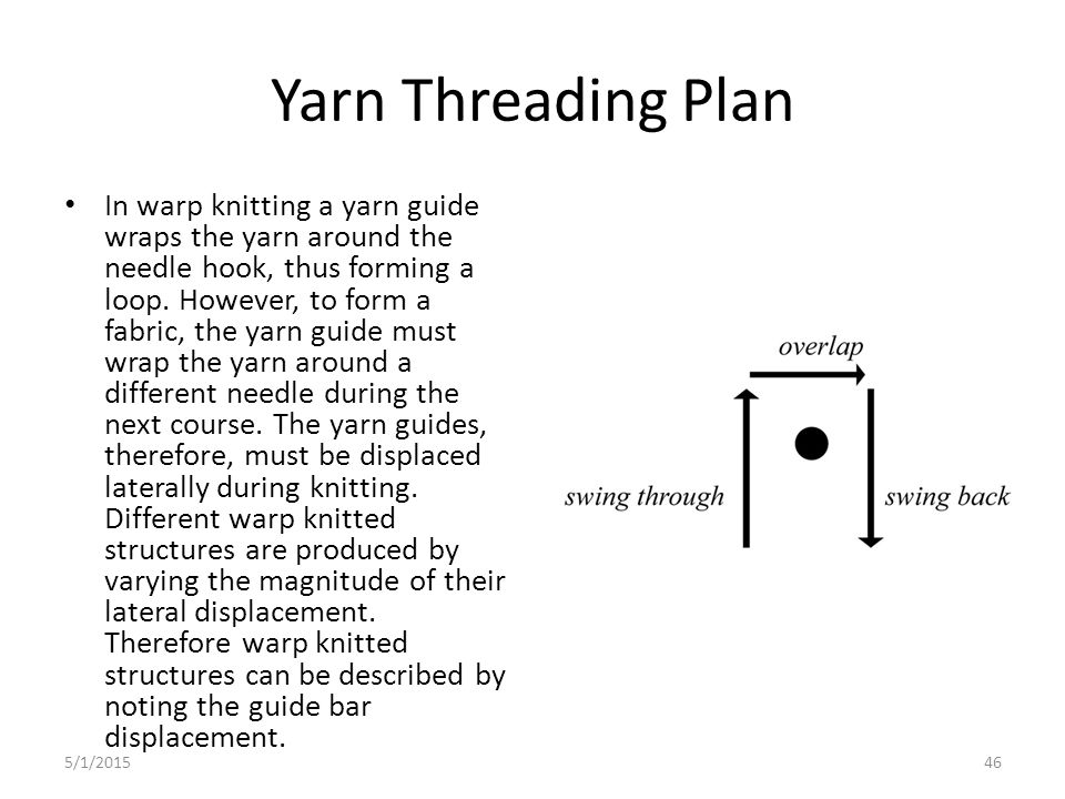 5/1/201546 Yarn Threading Plan In warp knitting a yarn guide wraps the yarn around the needle hook, thus forming a loop. However, to form a fabric, th