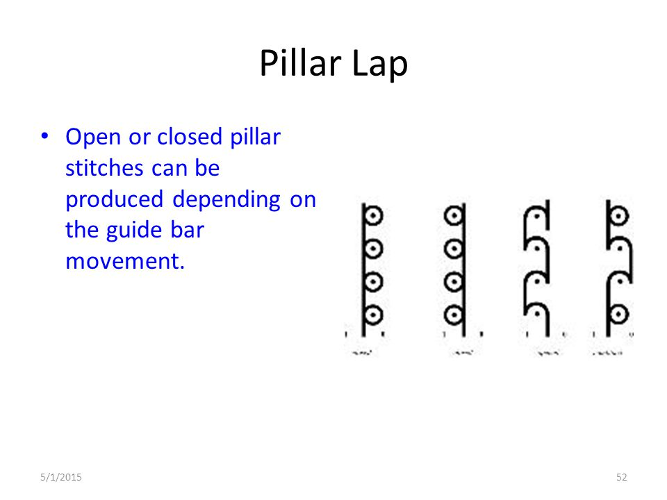 5/1/201552 Pillar Lap Open or closed pillar stitches can be produced depending on the guide bar movement.
