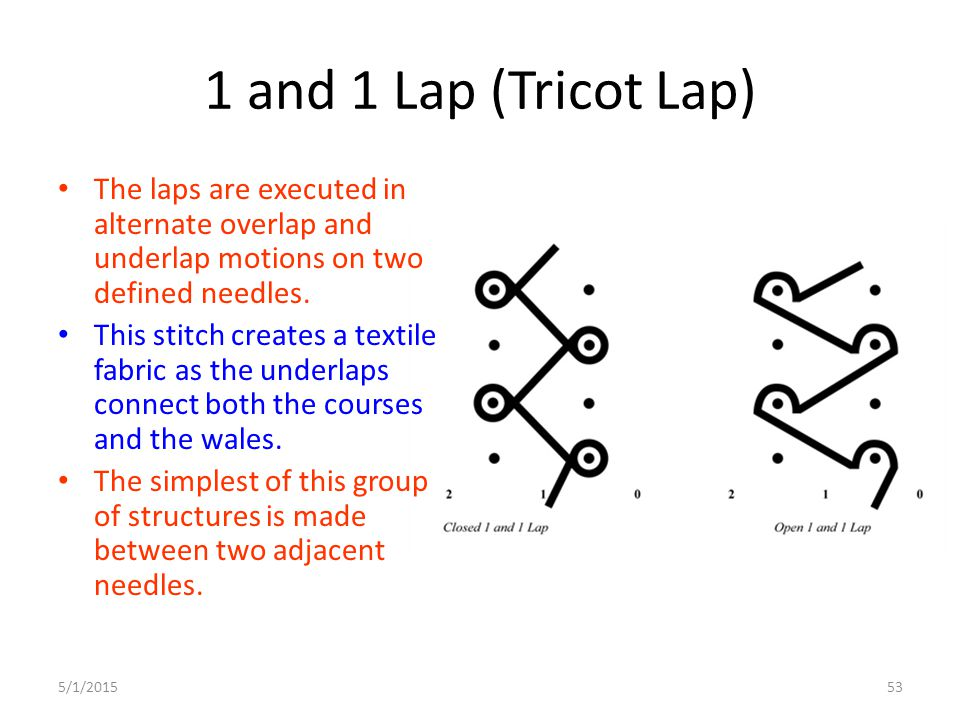 5/1/201553 1 and 1 Lap (Tricot Lap) The laps are executed in alternate overlap and underlap motions on two defined needles. This stitch creates a text