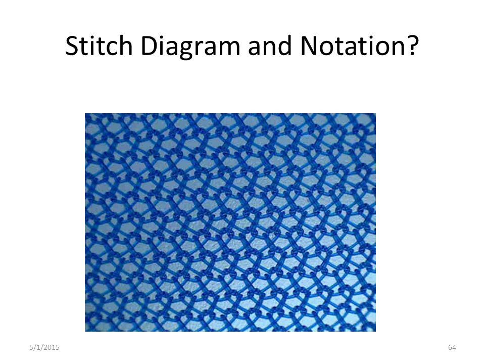 5/1/201564 Stitch Diagram and Notation?