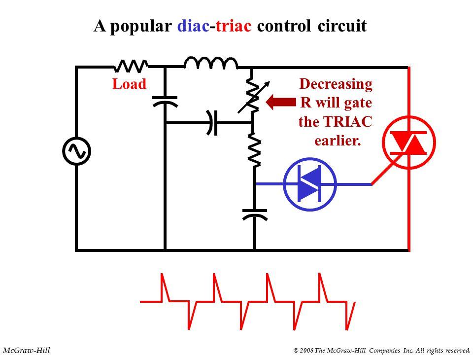 McGraw-Hill © 2008 The McGraw-Hill Companies Inc. All rights reserved. DIAC volt-ampere characteristic curves +I -I-I +V -V-V VP+VP+ VP-VP-