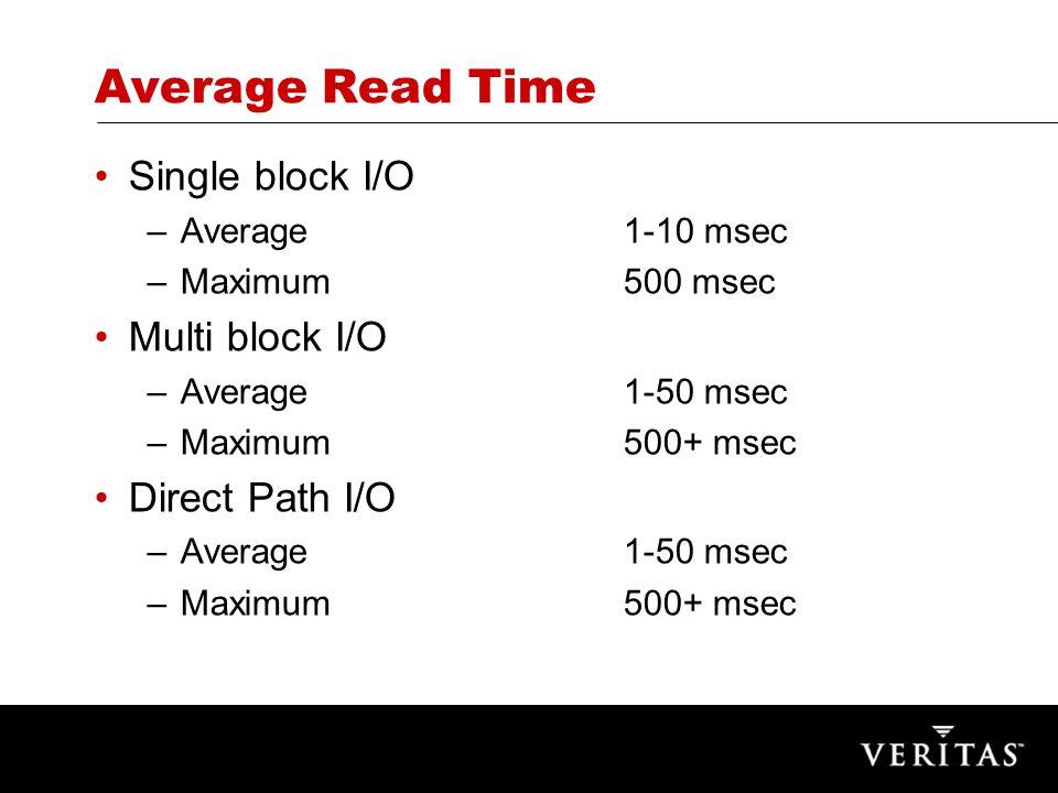 Average Read Time Single block I/O –Average 1-10 msec –Maximum500 msec Multi block I/O –Average1-50 msec –Maximum500+ msec Direct Path I/O –Average 1-50 msec –Maximum500+ msec
