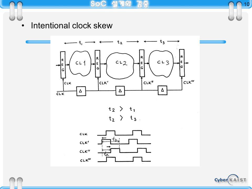 10 Intentional clock skew