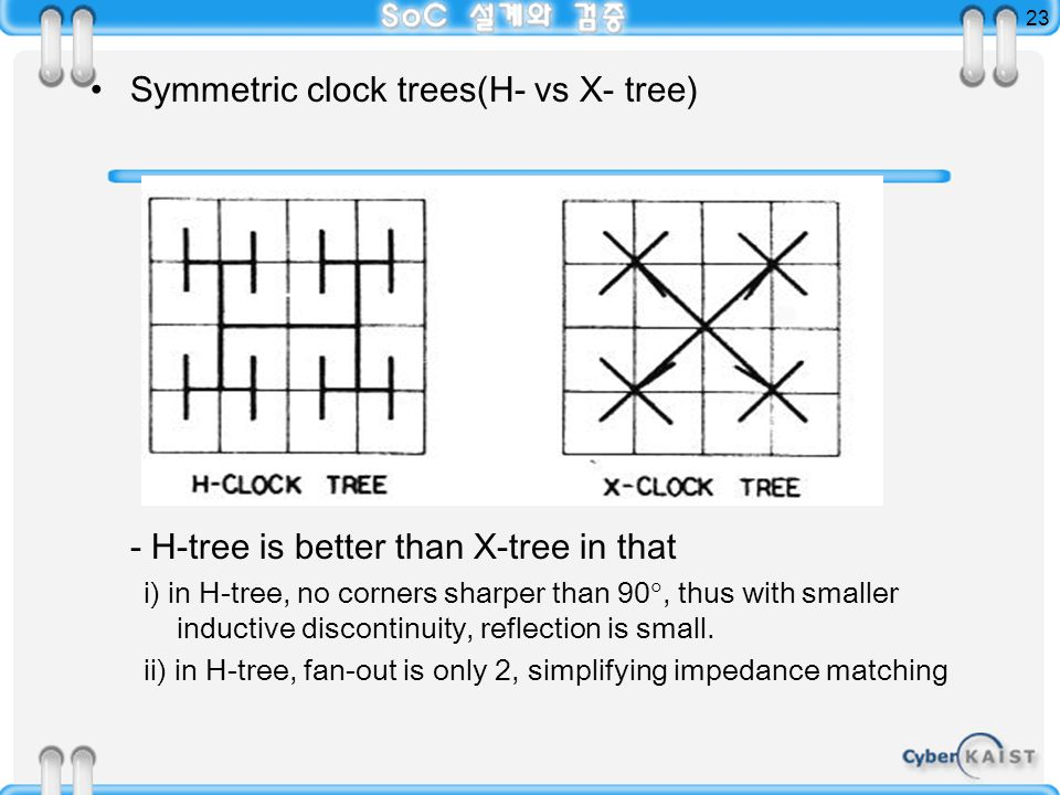 23 Symmetric clock trees(H- vs X- tree) - H-tree is better than X-tree in that i) in H-tree, no corners sharper than 90 , thus with smaller inductive discontinuity, reflection is small.