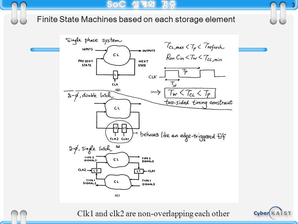 14 2.Clock Distribution Network H-tree as clock dist.