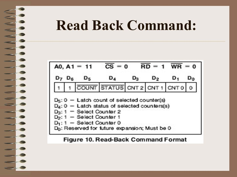 Read Back Command: