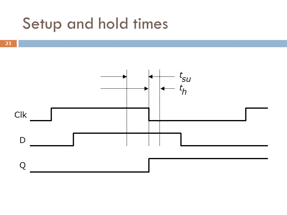 Setup and hold times t su t h Clk D Q 21