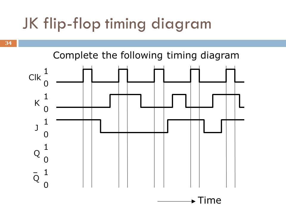 JK flip-flop timing diagram K Clk Q Q J 1 0 1 0 1 0 1 0 1 0 Time Complete the following timing diagram 34
