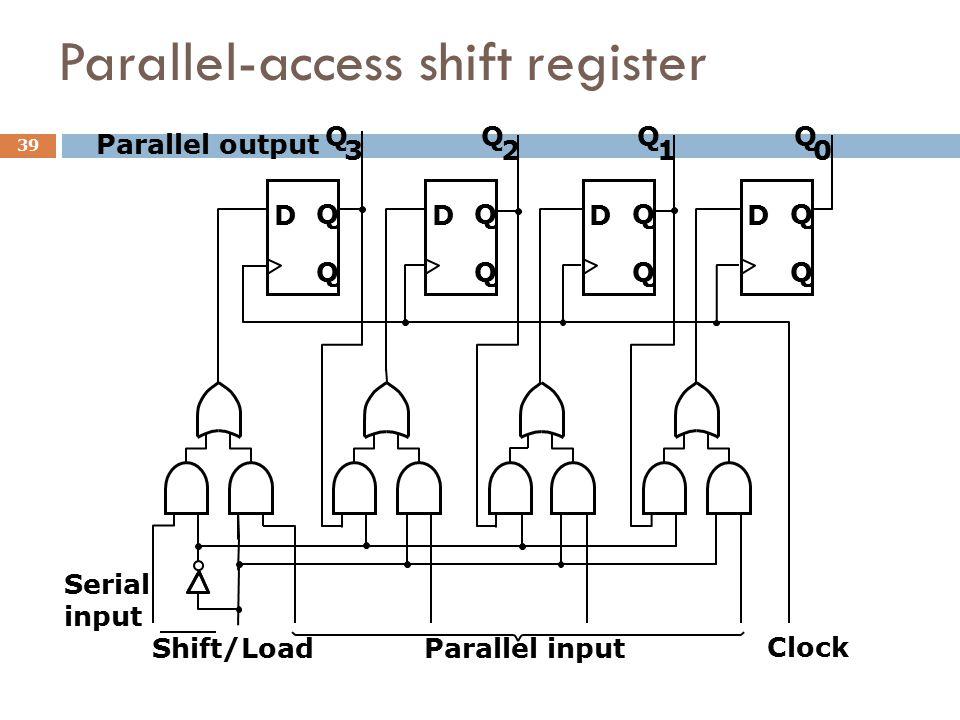 Parallel-access shift register QQQQ 3210 Clock Parallel input Parallel output Shift/Load Serial input D Q Q D Q Q D Q Q D Q Q 39