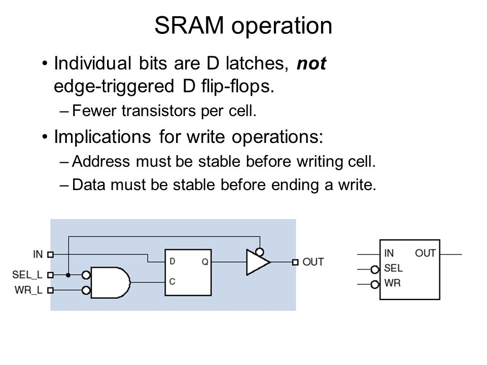 SRAM operation Individual bits are D latches, not edge-triggered D flip-flops.