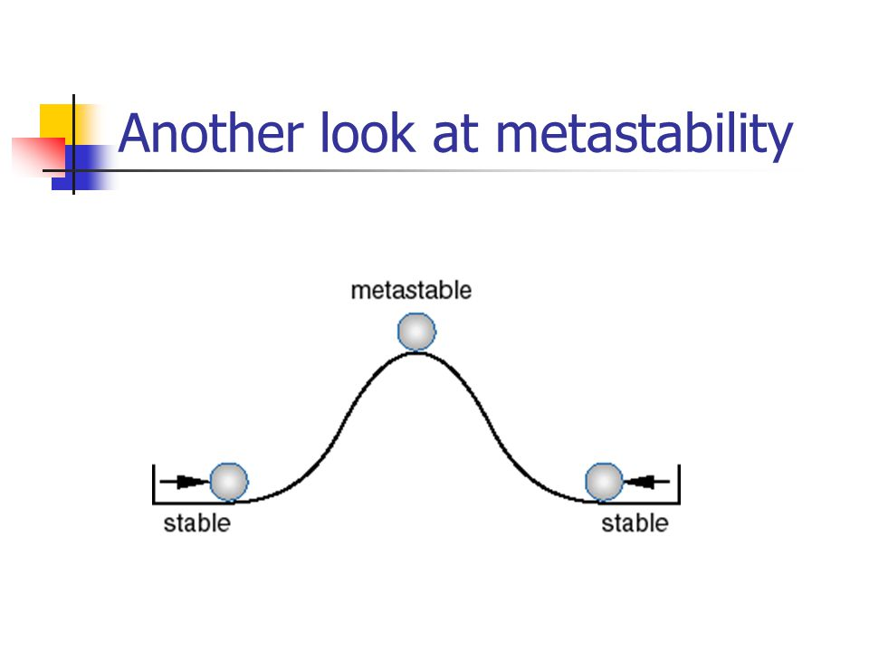 Another look at metastability