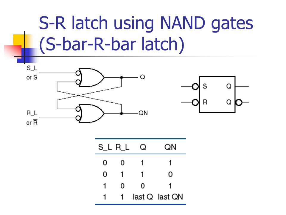S-R latch using NAND gates (S-bar-R-bar latch)