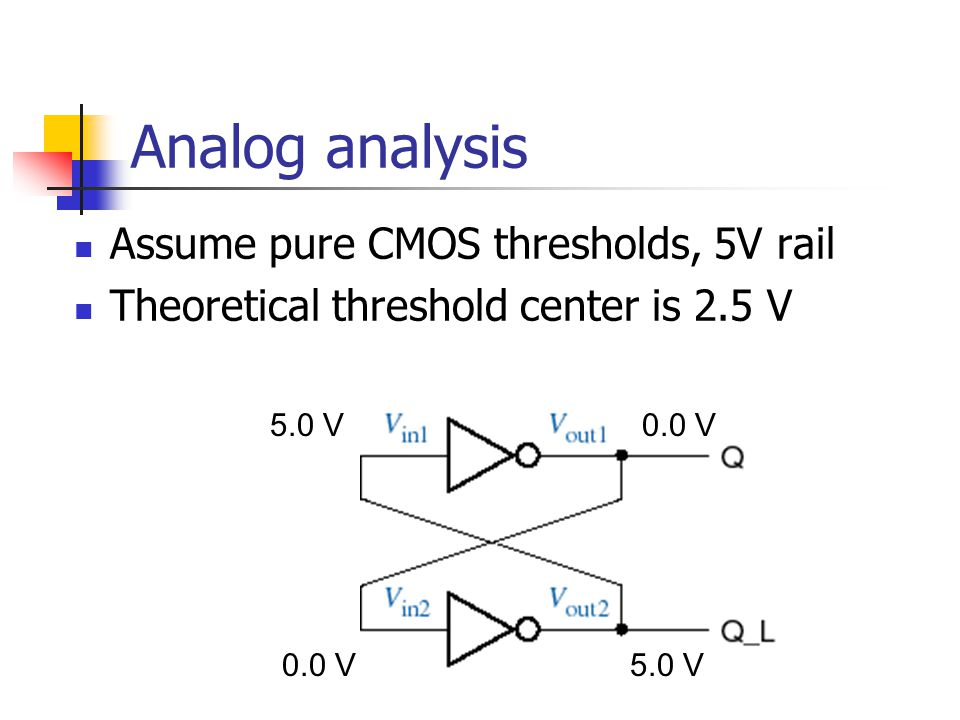 Analog analysis Assume pure CMOS thresholds, 5V rail Theoretical threshold center is 2.5 V 2.5 V 2.0 V 4.8 V 2.5 V2.51 V5.0 V0.0 V 5.0 V