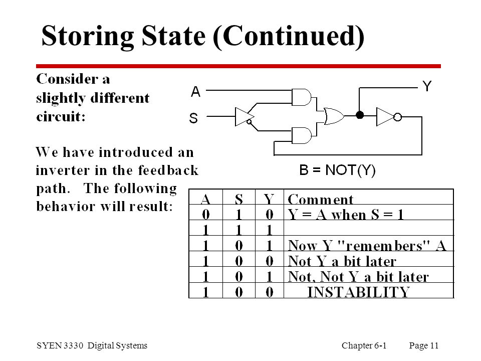 SYEN 3330 Digital Systems Chapter 6-1 Page 11 Storing State (Continued)