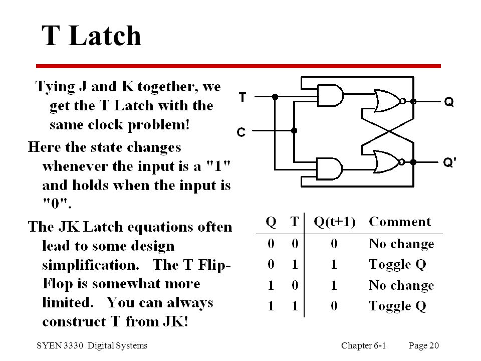 SYEN 3330 Digital Systems Chapter 6-1 Page 20 T Latch