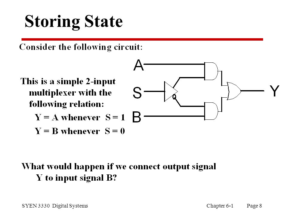 SYEN 3330 Digital Systems Chapter 6-1 Page 8 Storing State