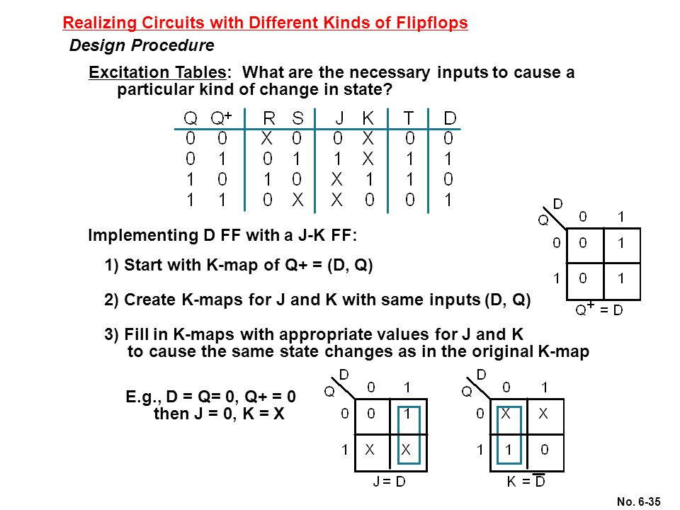 No. 6-35 Realizing Circuits with Different Kinds of Flipflops Design Procedure Excitation Tables: What are the necessary inputs to cause a particular