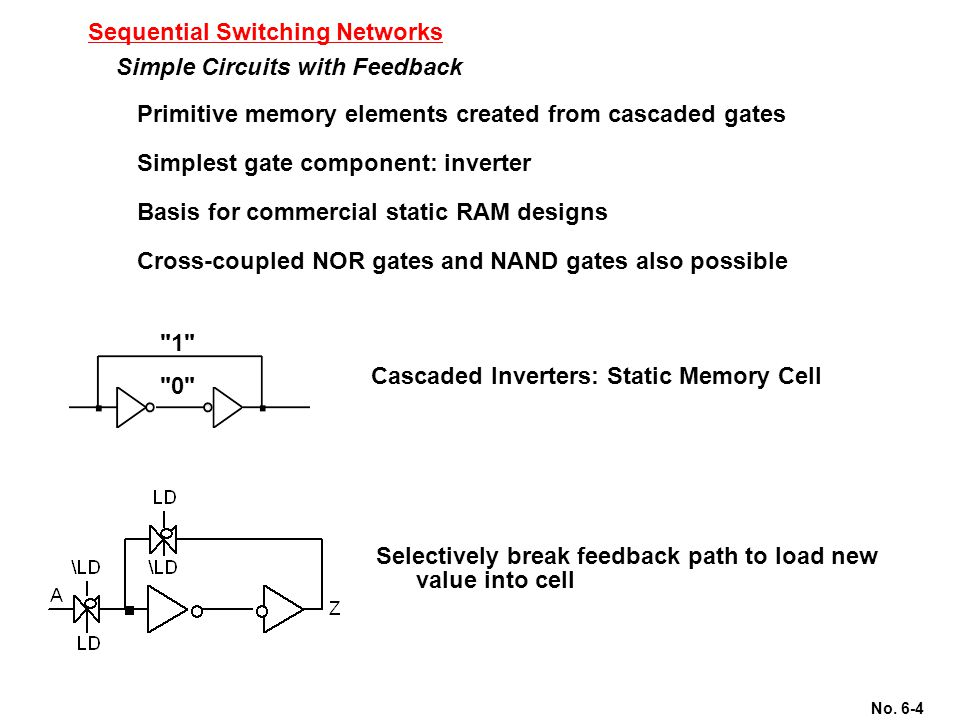No. 6-4 Sequential Switching Networks Simple Circuits with Feedback Primitive memory elements created from cascaded gates Simplest gate component: inv