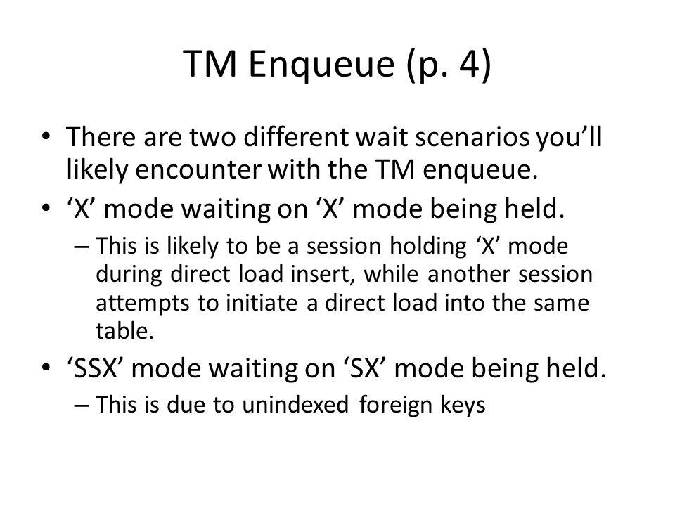 TM Enqueue (p.