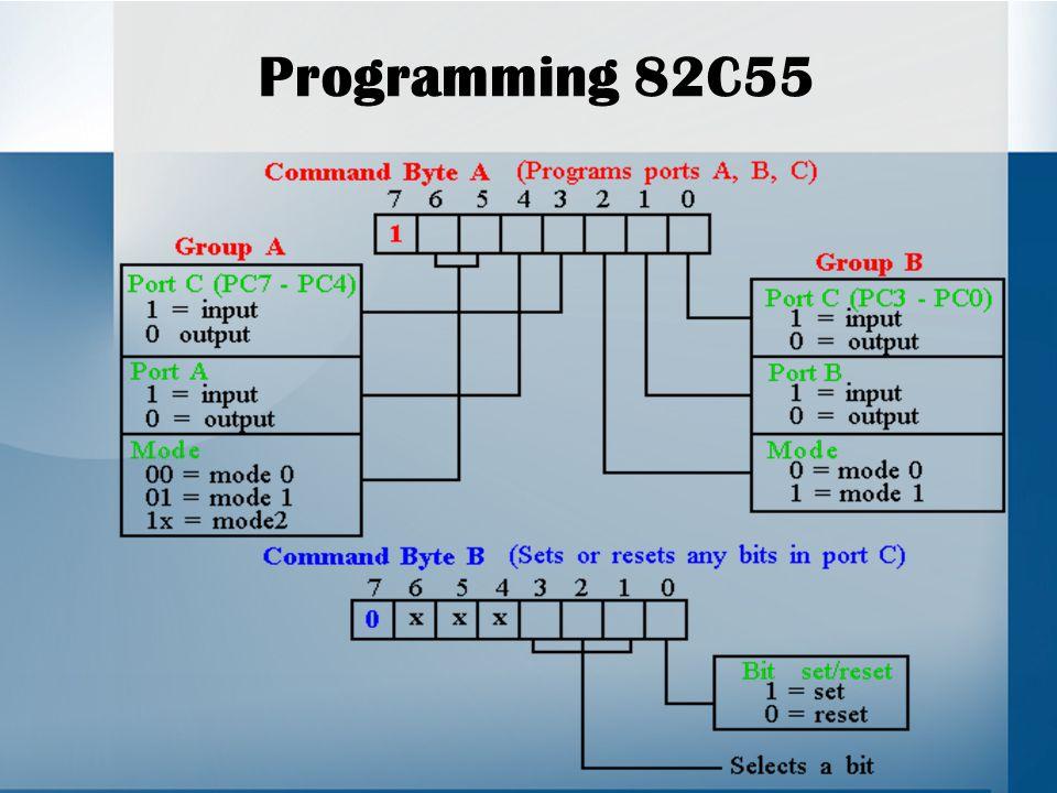 Programming 82C55