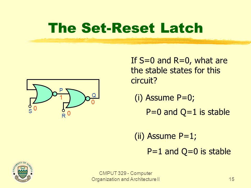 CMPUT 329 - Computer Organization and Architecture II15 The Set-Reset Latch P Q S R If S=0 and R=0, what are the stable states for this circuit.