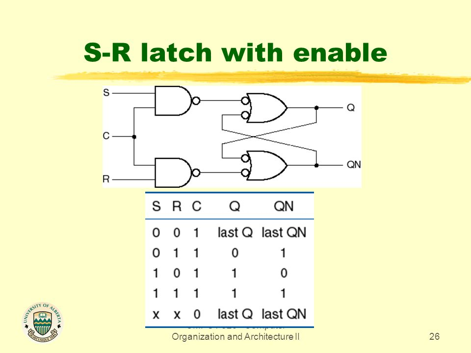 CMPUT 329 - Computer Organization and Architecture II26 S-R latch with enable