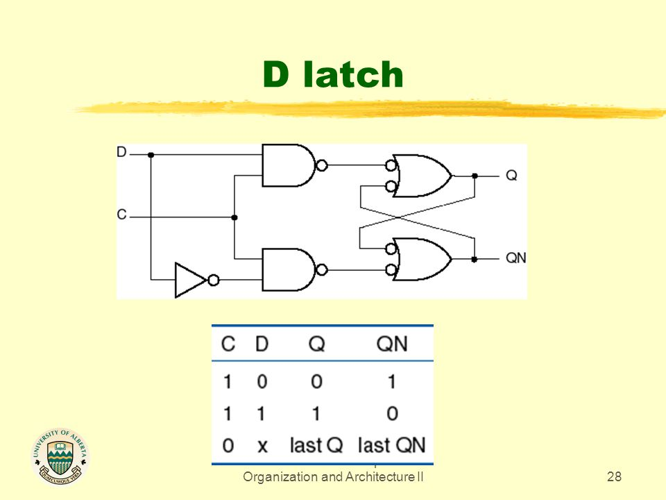 CMPUT 329 - Computer Organization and Architecture II28 D latch