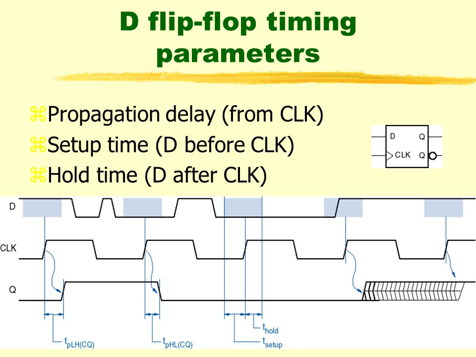 CMPUT 329 - Computer Organization and Architecture II33 D flip-flop timing parameters zPropagation delay (from CLK) zSetup time (D before CLK) zHold time (D after CLK)