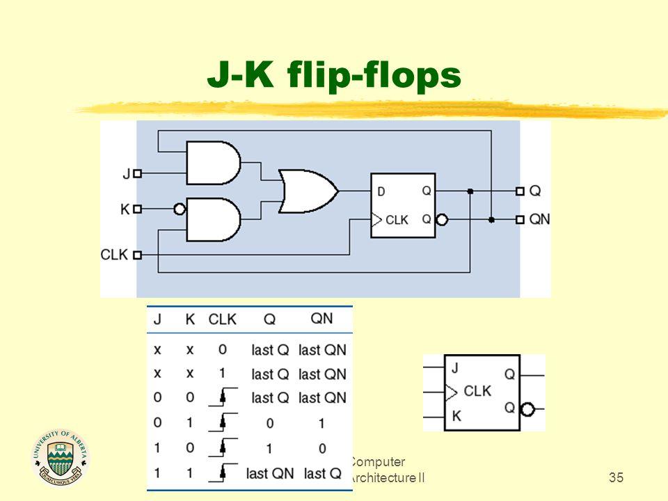 CMPUT 329 - Computer Organization and Architecture II35 J-K flip-flops