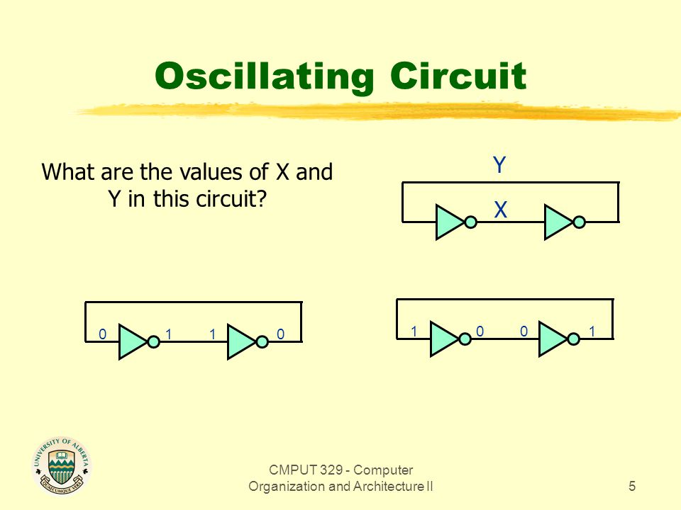 CMPUT 329 - Computer Organization and Architecture II5 Oscillating Circuit X Y What are the values of X and Y in this circuit.