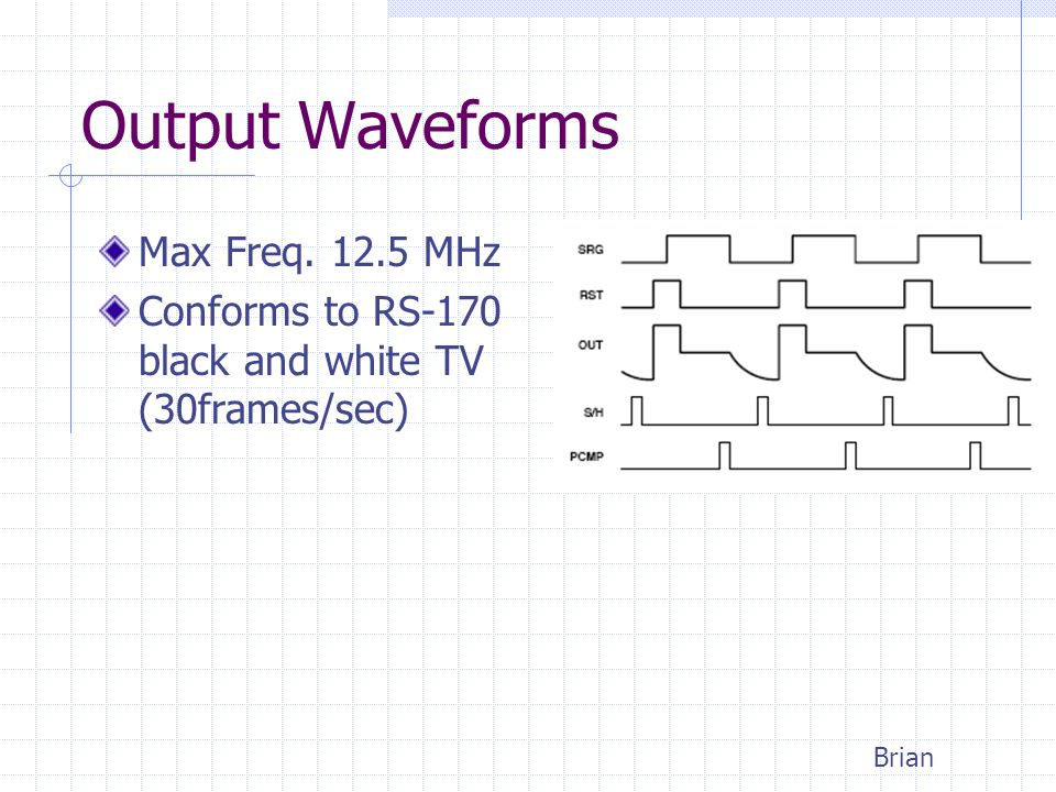 Output Waveforms Max Freq. 12.5 MHz Conforms to RS-170 black and white TV (30frames/sec) Brian