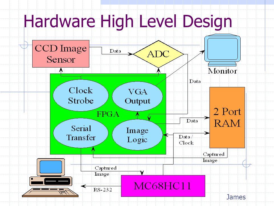 Hardware High Level Design James