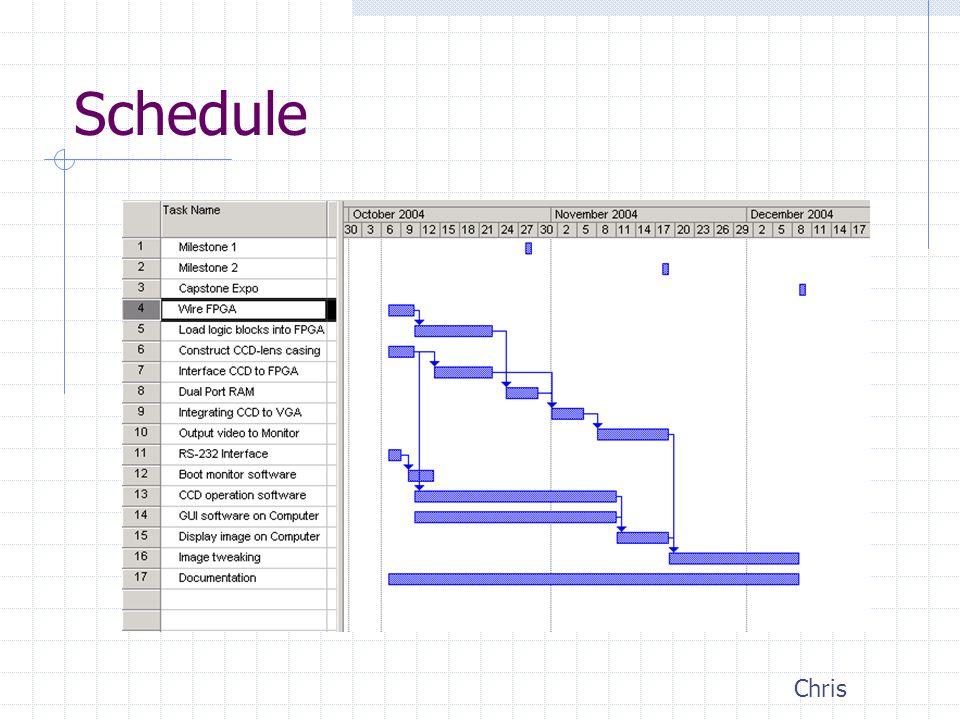 Schedule Chris