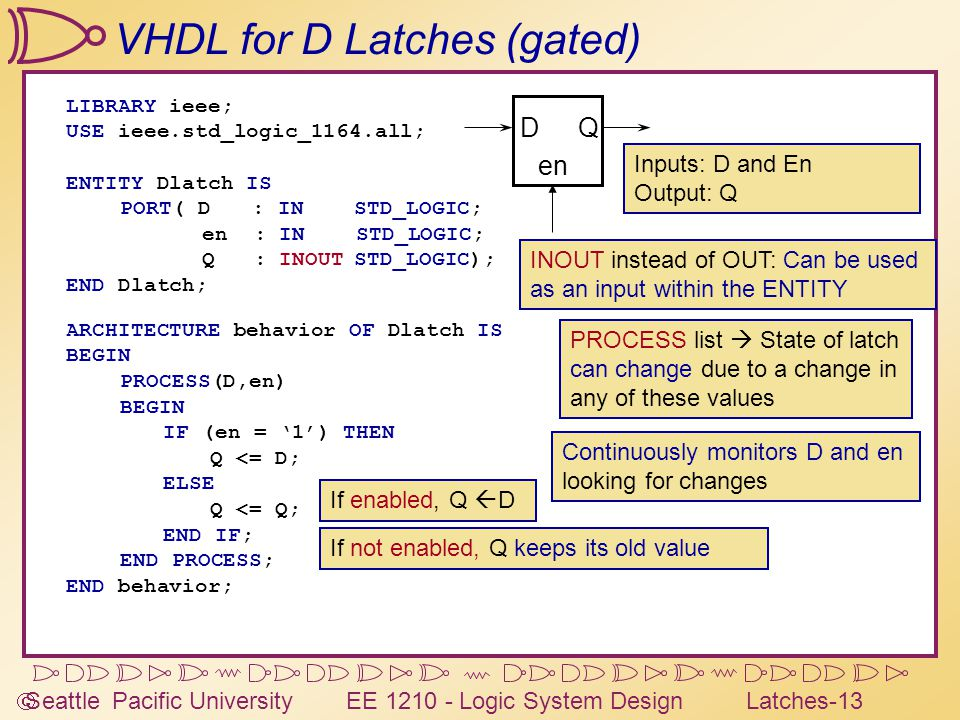  Seattle Pacific University EE 1210 - Logic System DesignLatches-13 VHDL for D Latches (gated) LIBRARY ieee; USE ieee.std_logic_1164.all; ENTITY Dlatch IS PORT( D: INSTD_LOGIC; en : IN STD_LOGIC; Q : INOUTSTD_LOGIC); END Dlatch; ARCHITECTURE behavior OF Dlatch IS BEGIN PROCESS(D,en) BEGIN IF (en = '1') THEN Q <= D; ELSE Q <= Q; END IF; END PROCESS; END behavior; Inputs: D and En Output: Q DQ en PROCESS list  State of latch can change due to a change in any of these values If enabled, Q  D If not enabled, Q keeps its old value Continuously monitors D and en looking for changes INOUT instead of OUT: Can be used as an input within the ENTITY