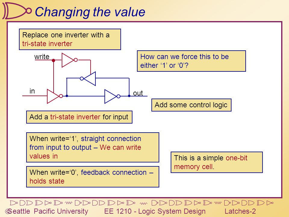  Seattle Pacific University EE 1210 - Logic System DesignLatches-2 Changing the value How can we force this to be either '1' or '0'.
