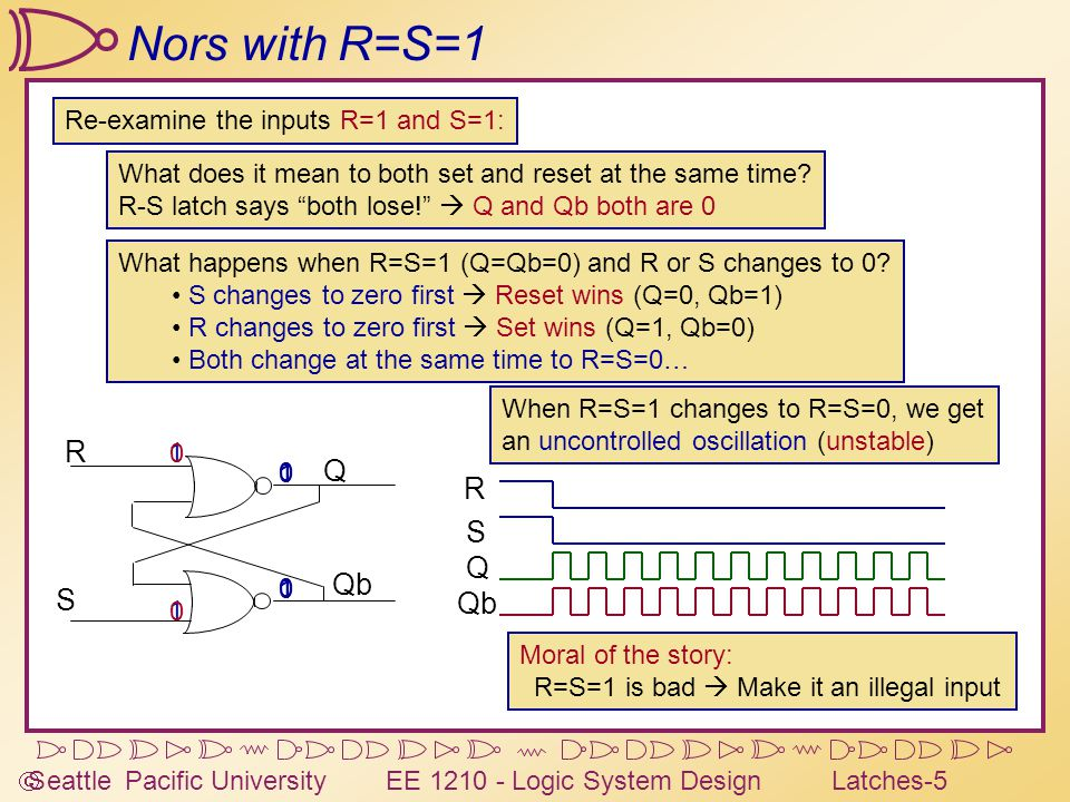  Seattle Pacific University EE 1210 - Logic System DesignLatches-5 Nors with R=S=1 Re-examine the inputs R=1 and S=1: What does it mean to both set and reset at the same time.