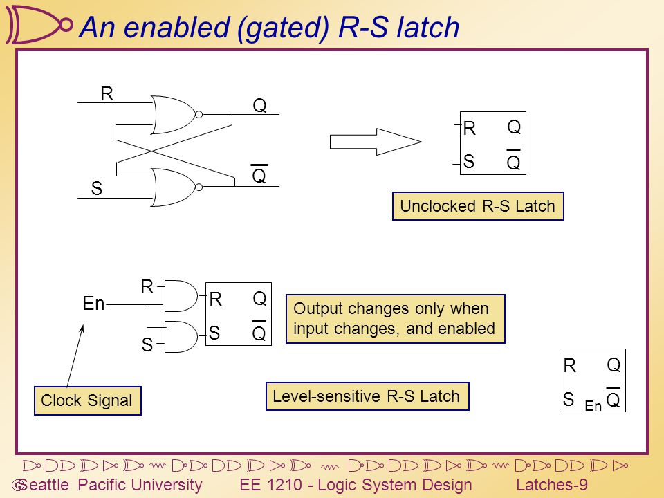  Seattle Pacific University EE 1210 - Logic System DesignLatches-10 Regular vs.