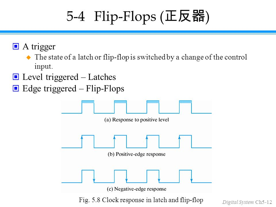 Digital System Ch5-12 5-4Flip-Flops ( 正反器 ) A trigger  The state of a latch or flip-flop is switched by a change of the control input.