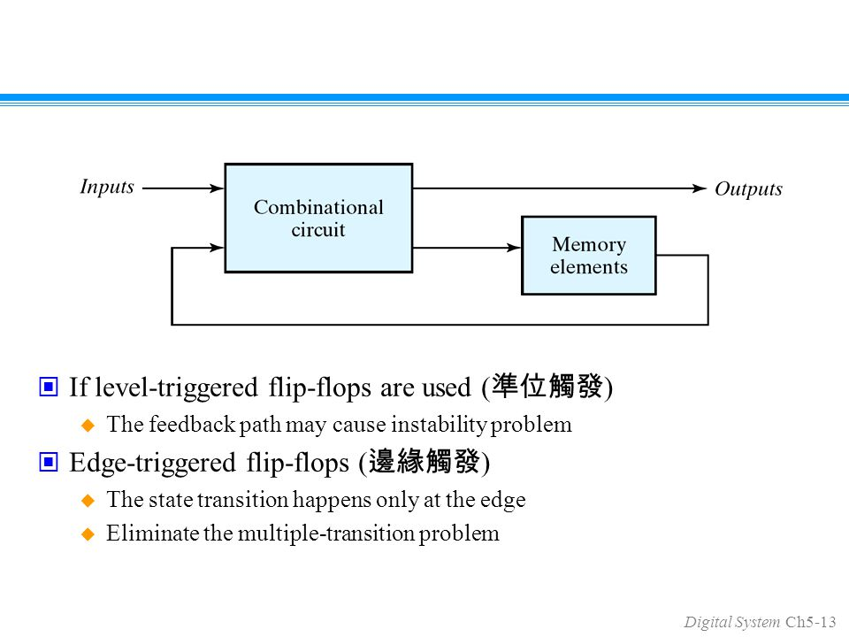 Digital System Ch5-13 If level-triggered flip-flops are used ( 準位觸發 )  The feedback path may cause instability problem Edge-triggered flip-flops ( 邊緣觸發 )  The state transition happens only at the edge  Eliminate the multiple-transition problem