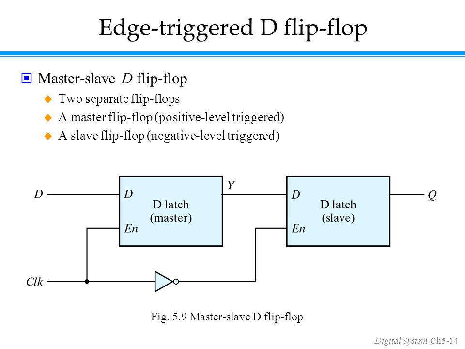 Digital System Ch5-14 Edge-triggered D flip-flop Master-slave D flip-flop  Two separate flip-flops  A master flip-flop (positive-level triggered)  A slave flip-flop (negative-level triggered) Fig.