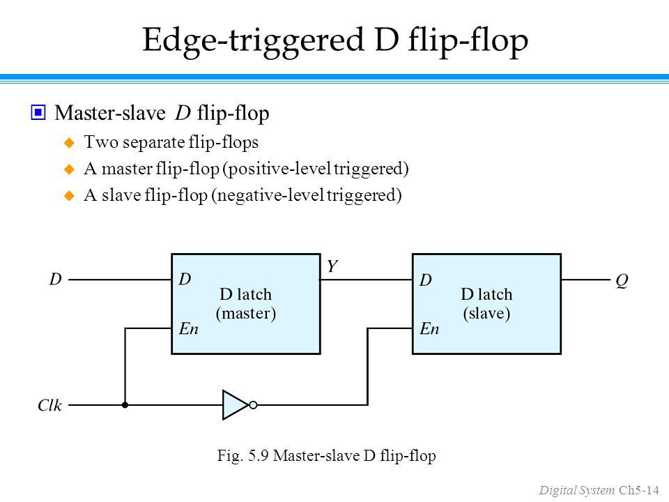 Digital System Ch5-14 Edge-triggered D flip-flop Master-slave D flip-flop  Two separate flip-flops  A master flip-flop (positive-level triggered)  A slave flip-flop (negative-level triggered) Fig.
