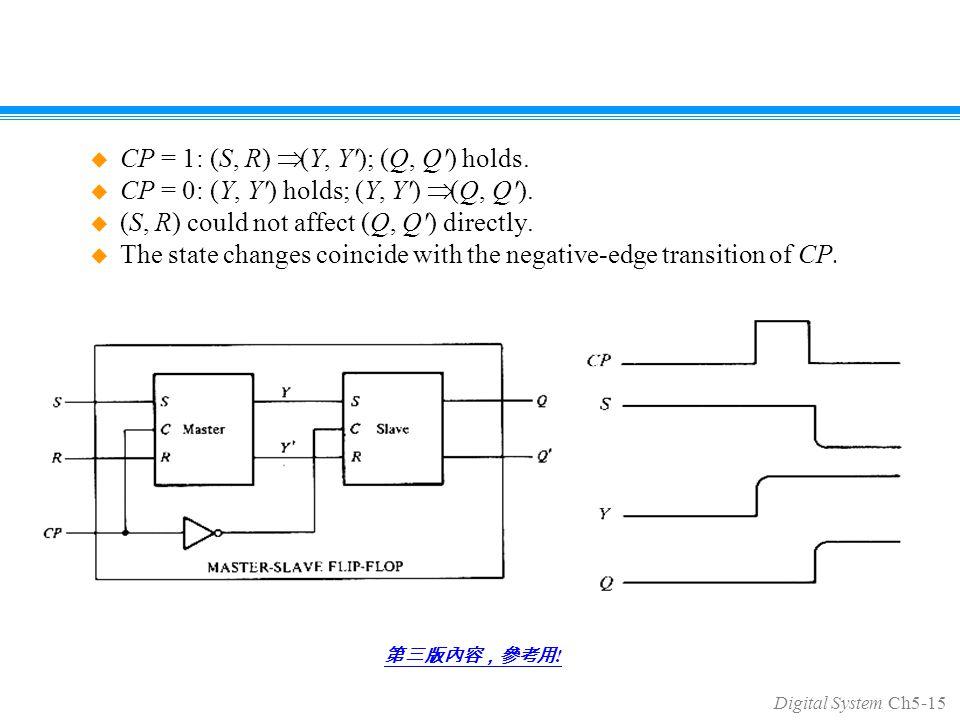 Digital System Ch5-15  CP = 1: (S, R)  (Y, Y ); (Q, Q ) holds.
