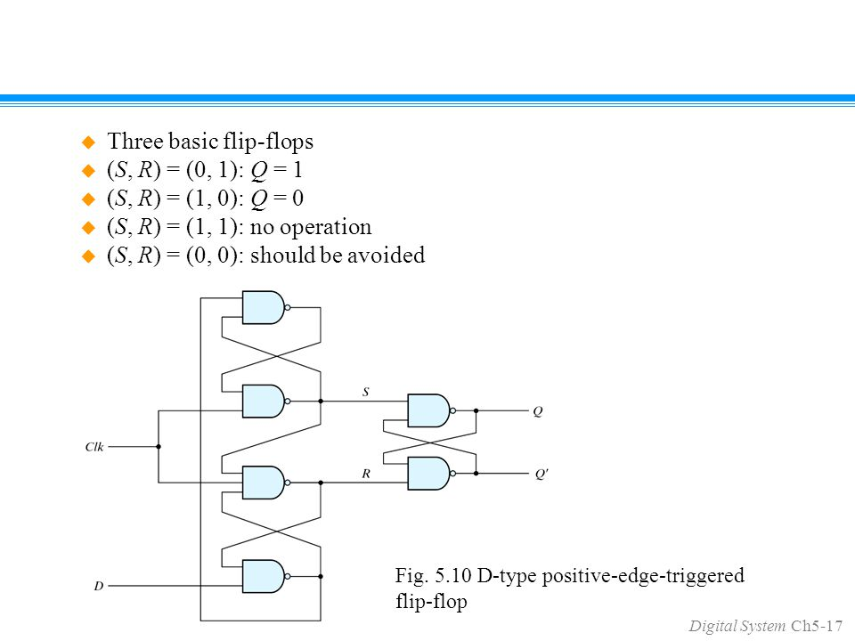 Digital System Ch5-17  Three basic flip-flops  (S, R) = (0, 1): Q = 1  (S, R) = (1, 0): Q = 0  (S, R) = (1, 1): no operation  (S, R) = (0, 0): should be avoided Fig.